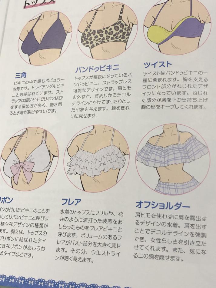 水着の描き方、水着の種類